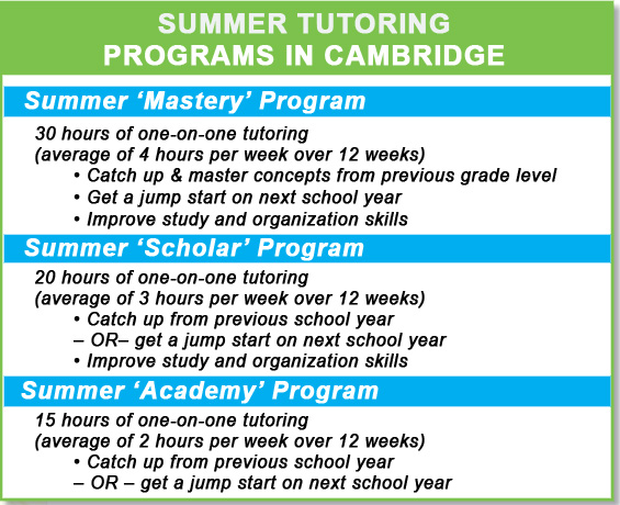 Cambridge summer tutor and summer tutoring in Cambridge